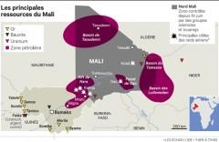Mali ressources minières